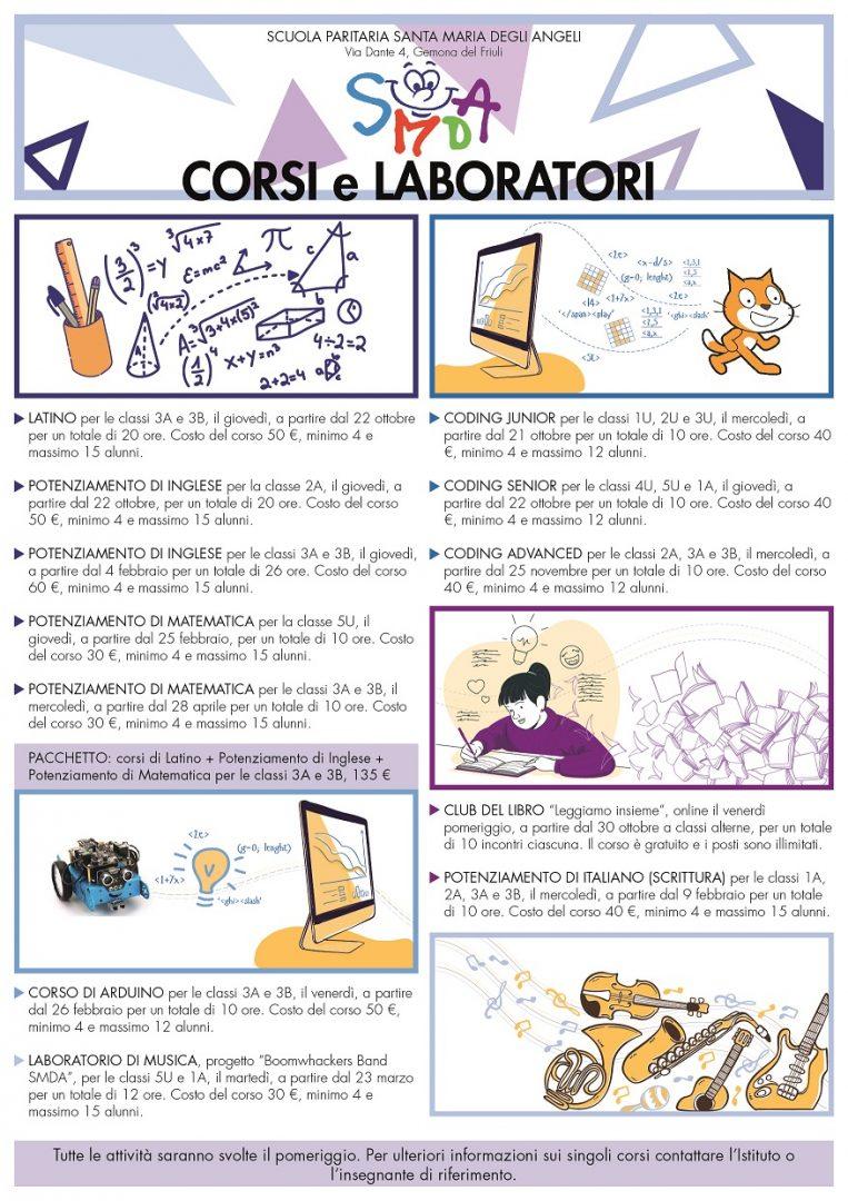 Sono aperte le iscrizioni ai corsi di potenziamento e laboratori